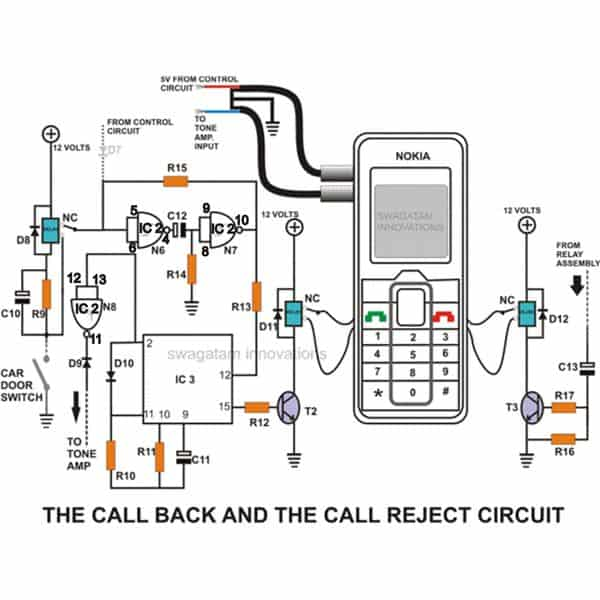 Call Back Feature GSM