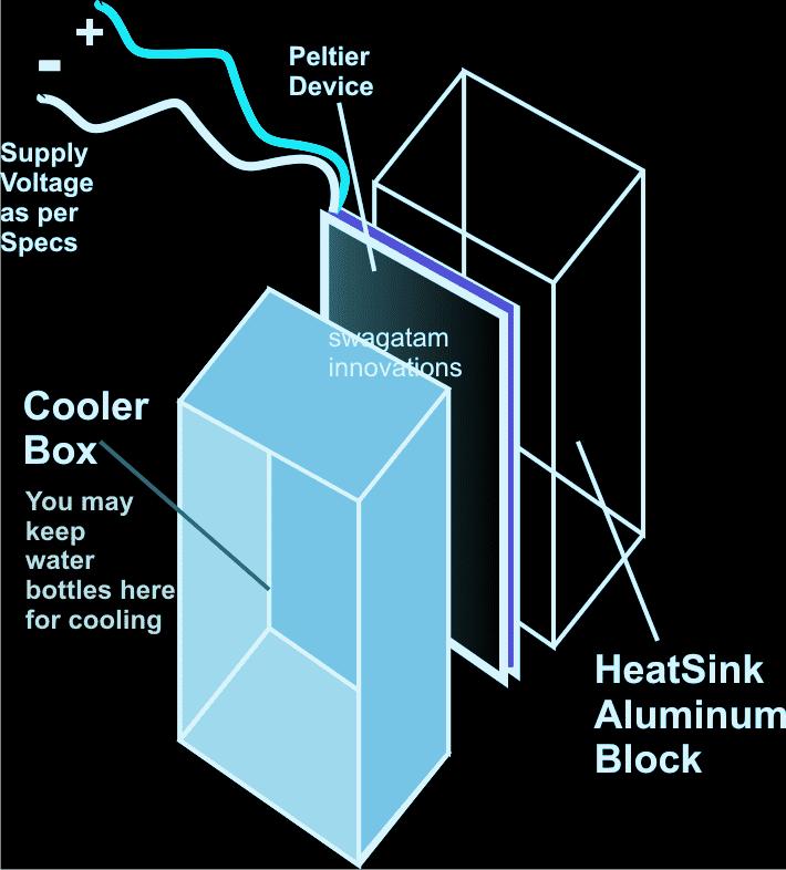 Peltier refrigerator circuit