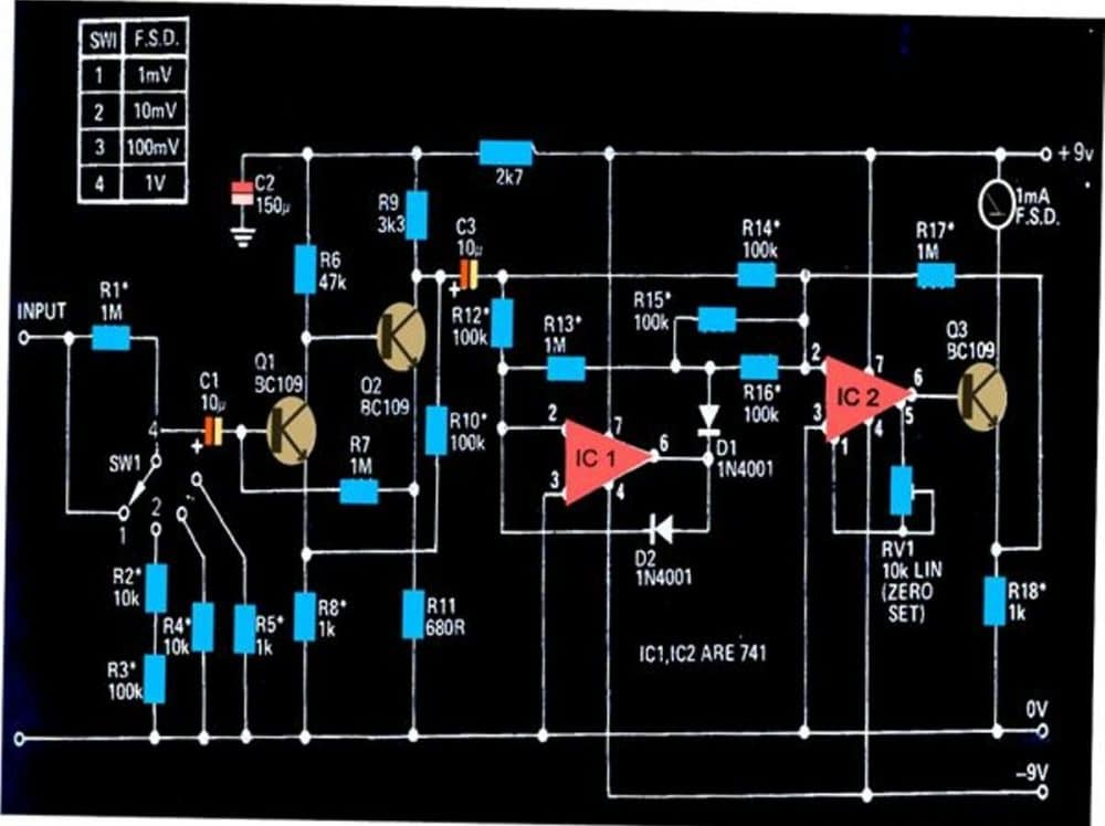 how to measure ac milli volts using ic 741 homemade circuit projects. Black Bedroom Furniture Sets. Home Design Ideas