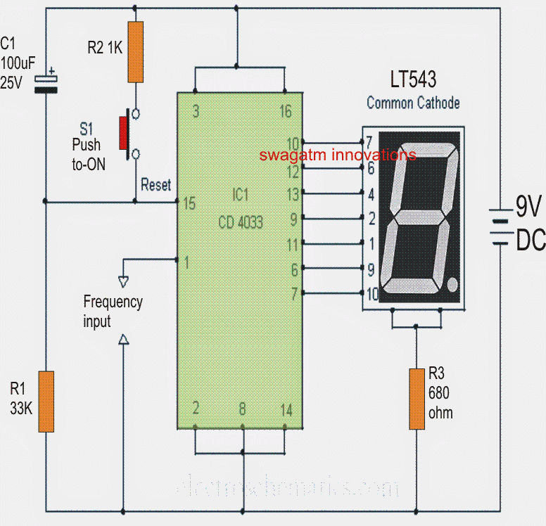 simple 4033 IC frequency counter circuit