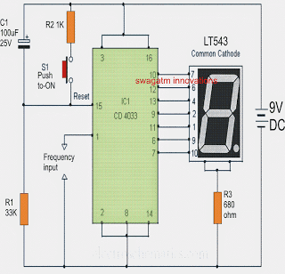 Simple Frequency Counter Circuit Diagram Using a Single IC 4033