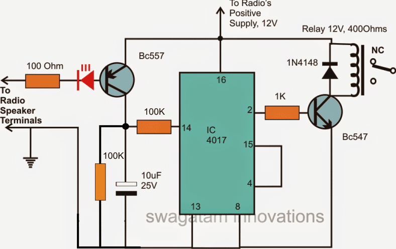 FM radio modification details for homemade FM remote control switch