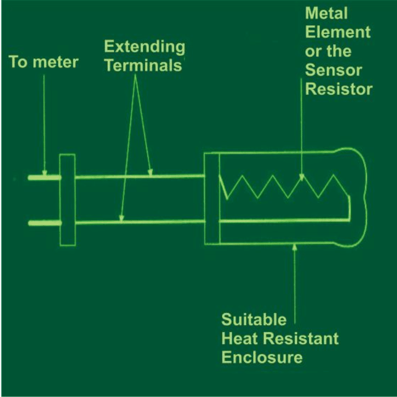 main parts of an rtd