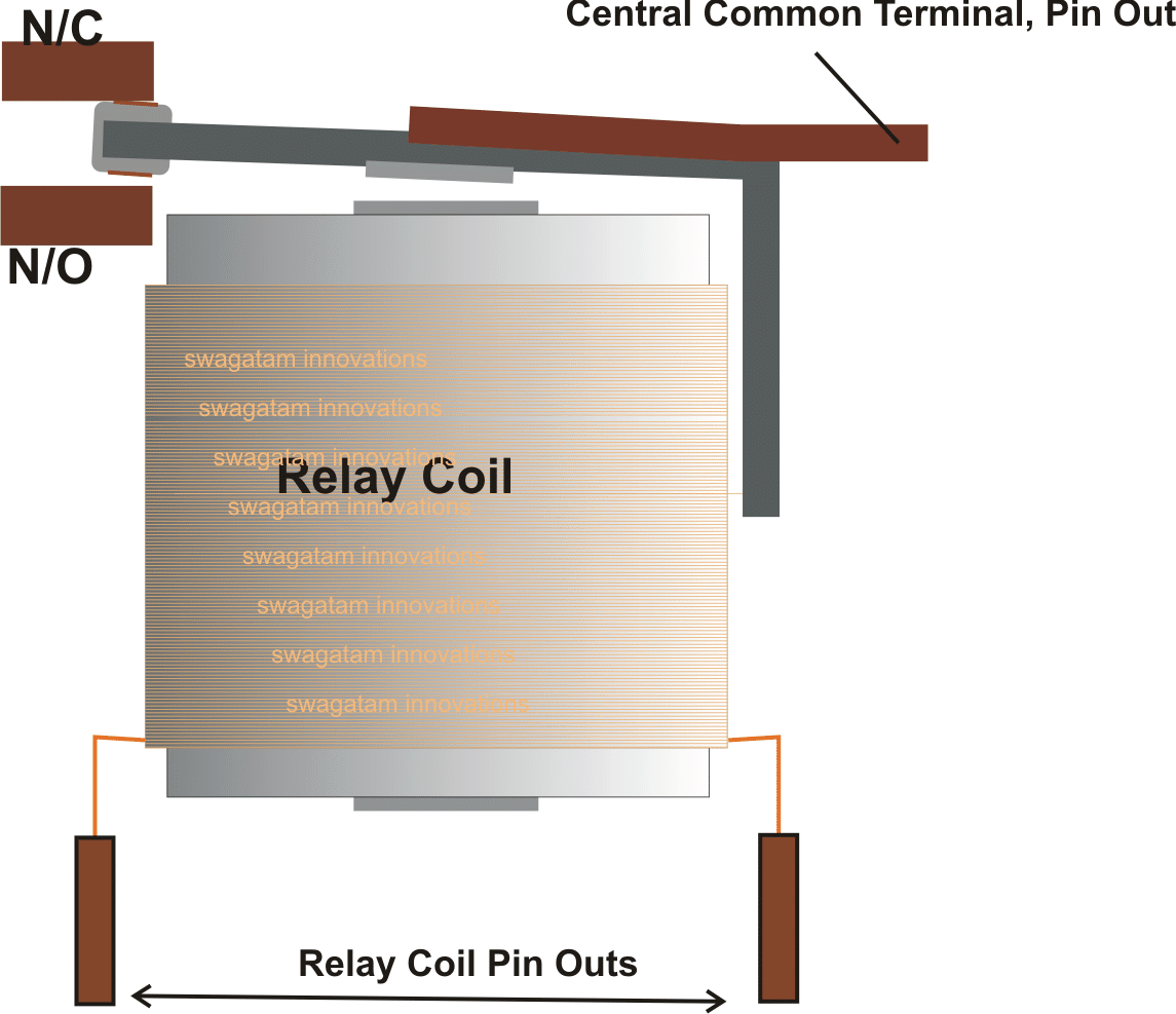 Diagram How A Relay Works O N C Pins