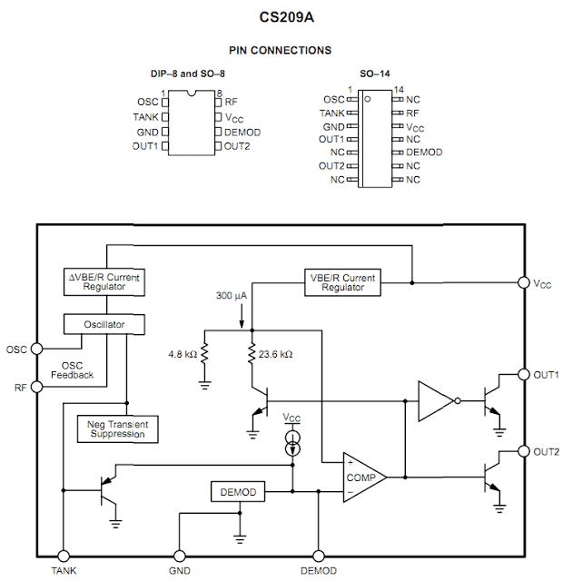 Proximity Detector IC CS209A Pinouts