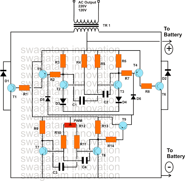 7 Modified Sine Wave Inverter Circuits Explored - 100W to 3kVA