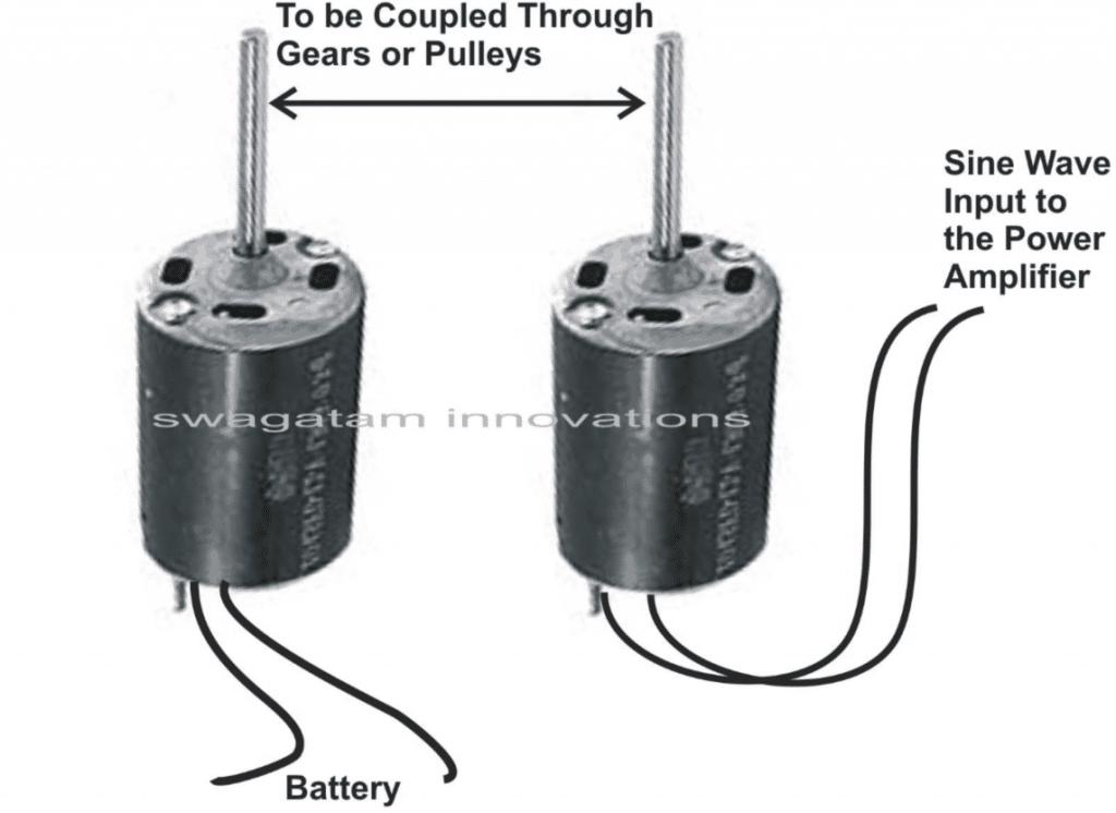 Convert Audio Amplifier Into Pure Sinewave Inverter Homemade Sine Wave Circuit 500 Watt Diagram Basic Working Principle Of Inverters