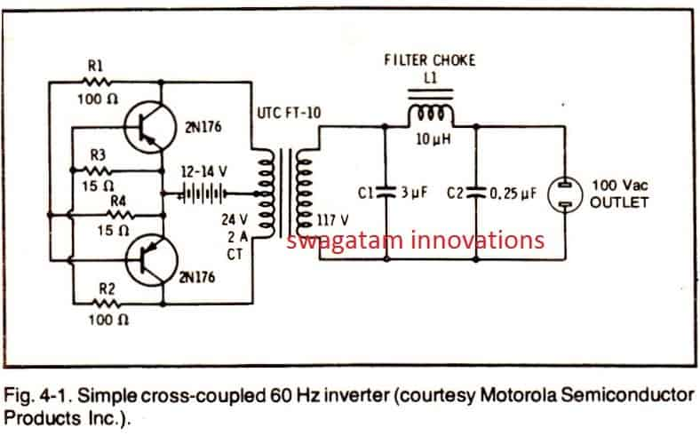 Simple Motorola Approved Cross Coupled Inverter
