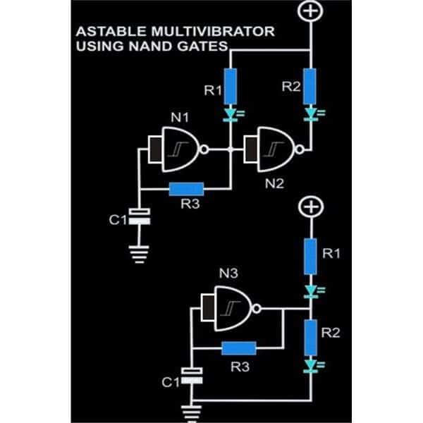 Astable Multivibrator Circuit Using NAND Gates