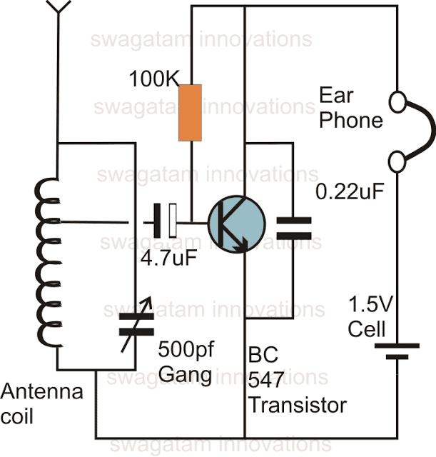 Single Transistor Radio Receiver Circuit