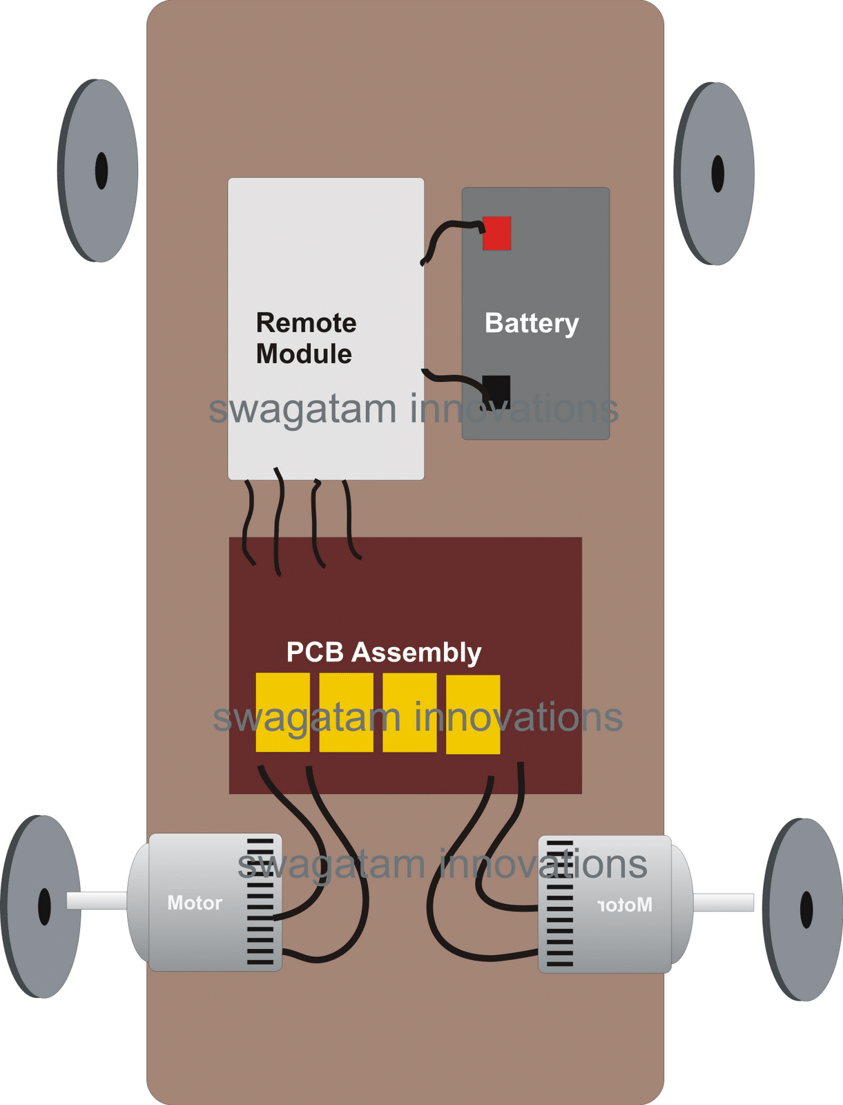 You may also want to learn how to make a heavy duty remote controlled trolley circuit for malls and retail shops