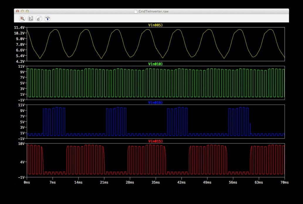 Designing A Grid Tie Inverter Circuit Homemade Circuit