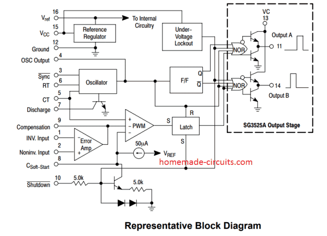 Understanding SG3525 IC Pinouts | Homemade Circuit Projects