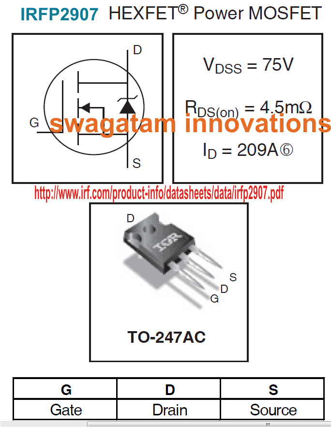 Calculate Battery, Transformer, Mosfet in Inverter