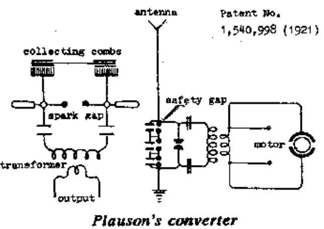 free energy receiving concept