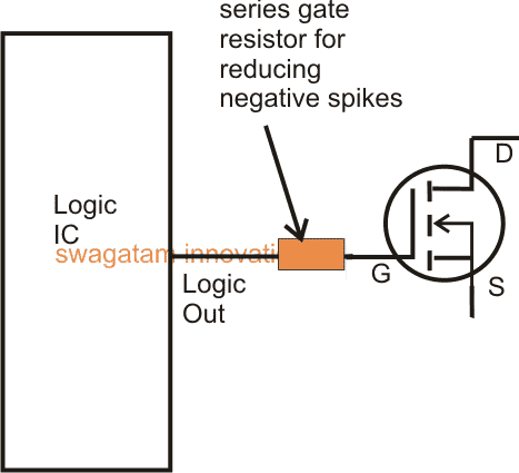 gate resistance for preventing negative spikes