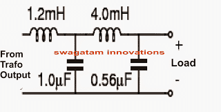 LC filter circuit for modified sinewave inverter transformer output