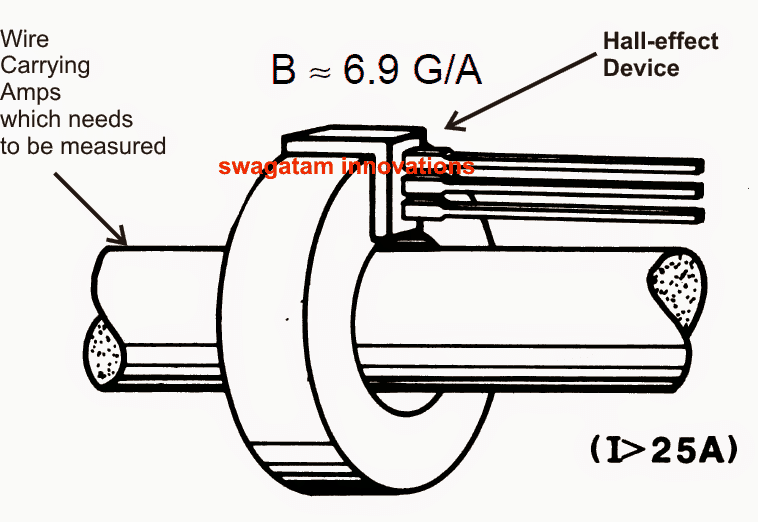 can fan diagram