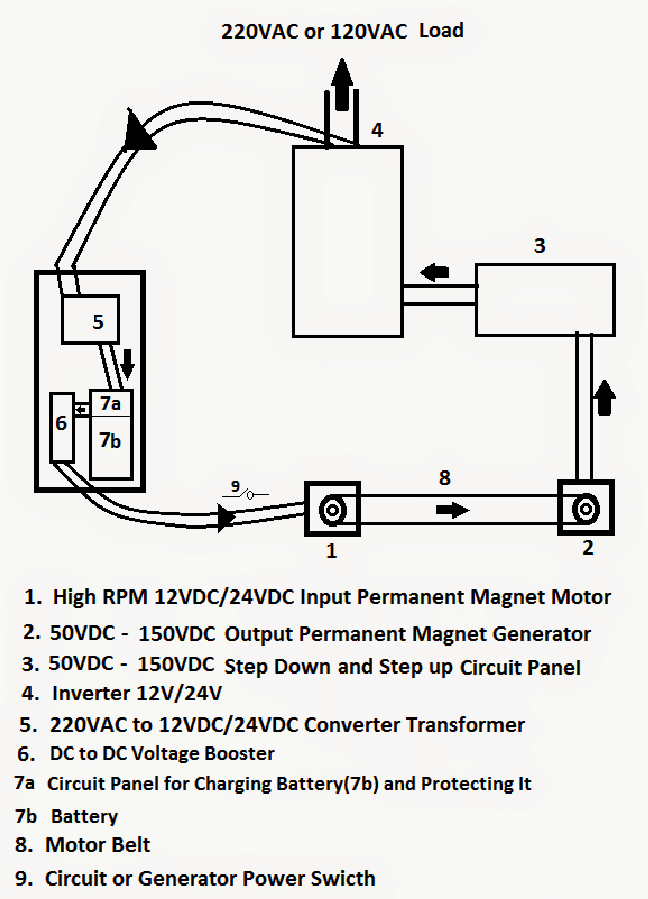 Making an overunity generator using two motors homemade circuit analyzing the overunity circuit concept cheapraybanclubmaster Images