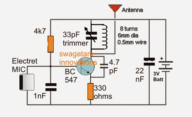simple fm transmitter circuits explained