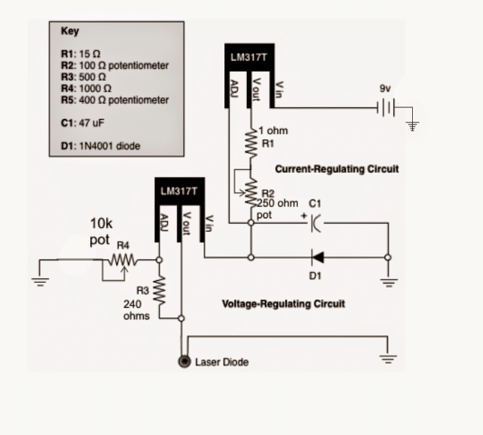 how to use lm317 for making a variable power supply circuitreferring to the shown circuit diagram, the configuration looks pretty straightforward, two lm317 ic s can be seen, one configured in its standard voltage