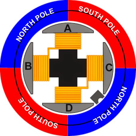 How Brushless Dc Bldc Motors Work