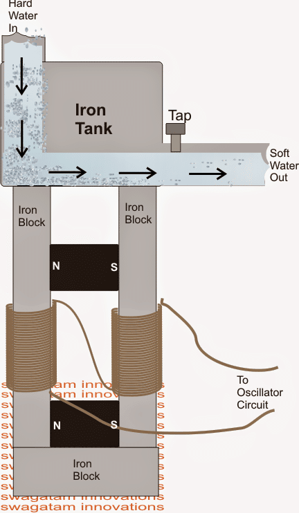 water softener wiring schematic water softener circuit explored homemade circuit projects  water softener circuit explored
