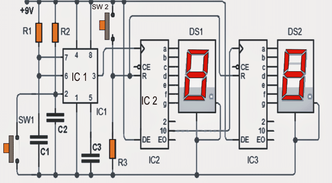 0 to 99 digital pulse counter circuit
