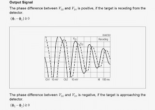 KMY 24 Microwave Sensor frequency response when target is approaching