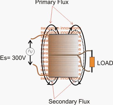 calculating mutual flux in transformer