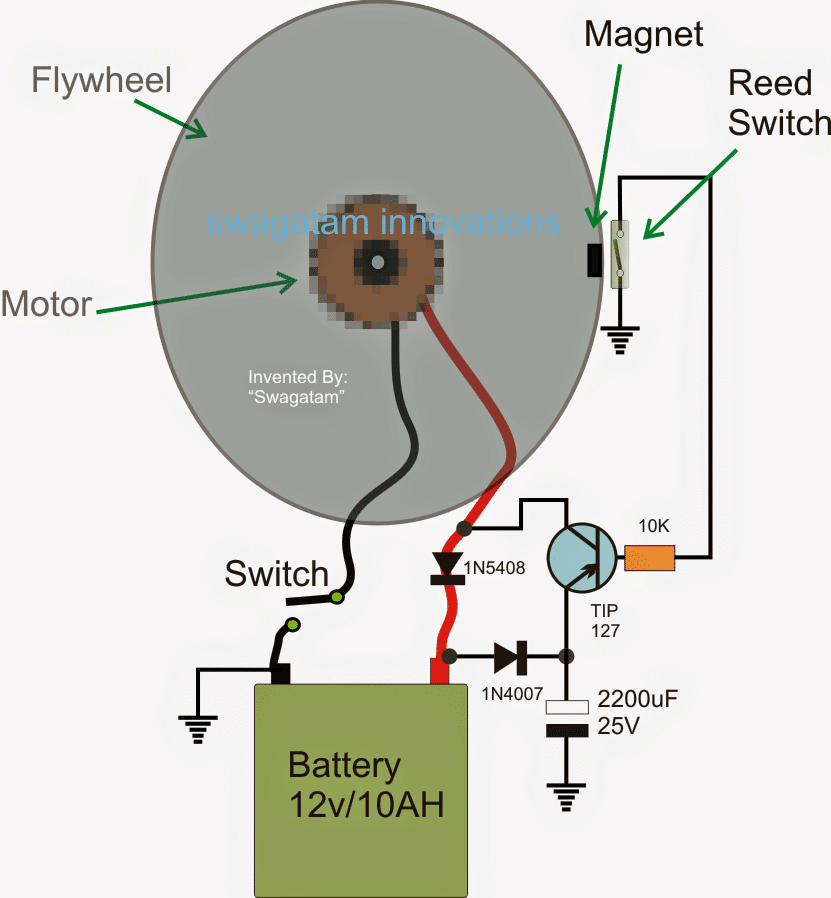 Free Energy Generator Diagram.How To Generate Free Electricity Using A Flywheel Homemade