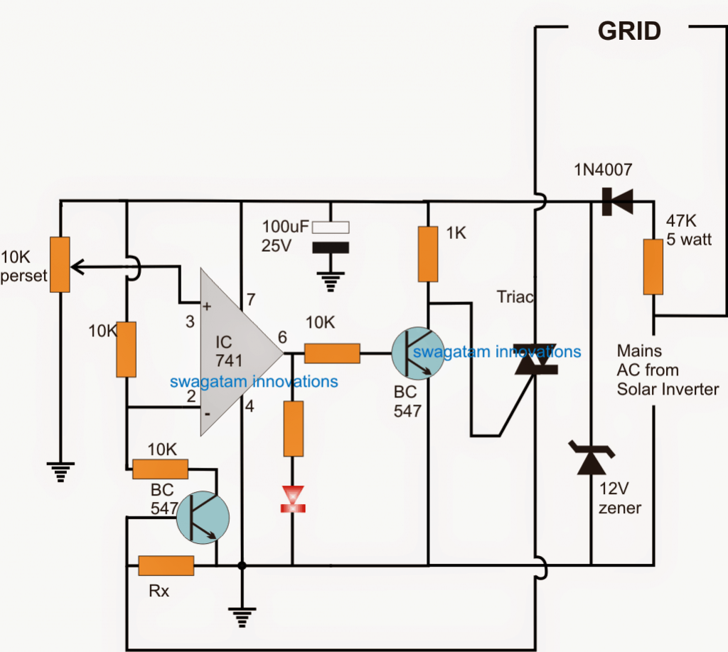Grid Load Power Monitor Circuit For Gti