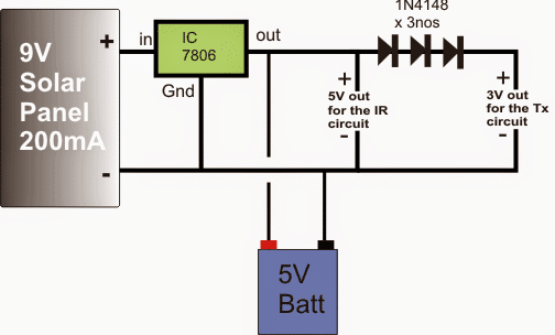 Solar 5V Battery charger circuit