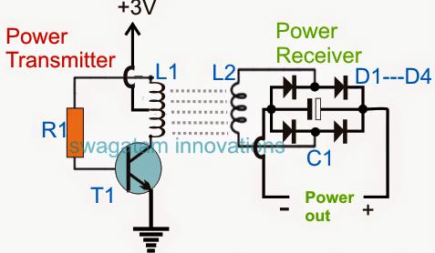 [ZHKZ_3066]  How Wireless Power Transfer Works   Homemade Circuit Projects   Wireless Power Diagram      Homemade Circuit Projects