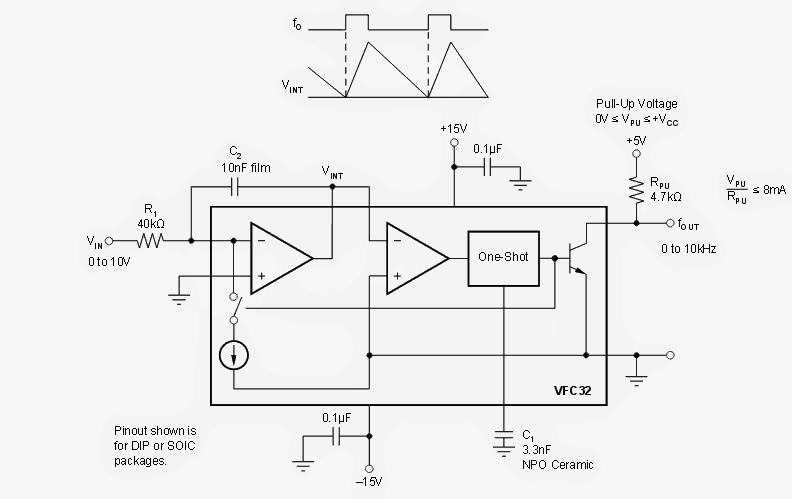 how to convert voltage to frequency