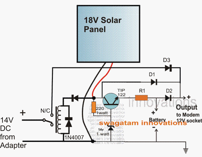 redundant UPS circuit with charger and 18V solar panel