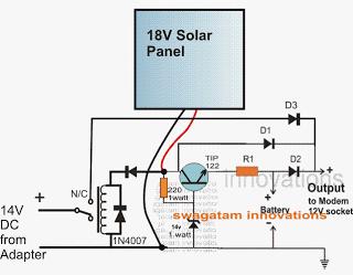 3 way Redundant UPS Circuit