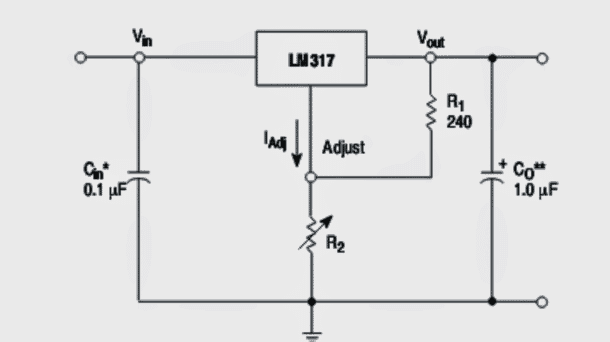 Lm317 with outboard current boost the above shown design which is limited with a 15 amp max current can be upgraded with an outboard pnp transistor in order to boost the current on par with publicscrutiny Gallery