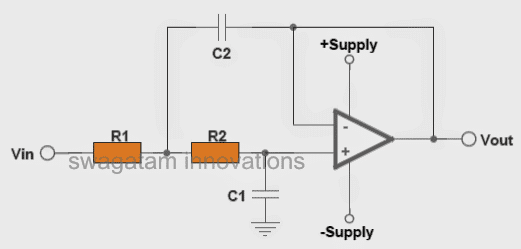 opamp based low pass filter