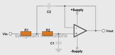 How to Design a Low Pass Filter Circuit Quickly