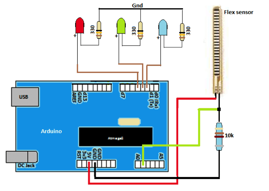 how to interface flex resistor with Arduino