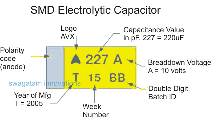 How to Read and Understand Markings on Electrolytic Capacitor