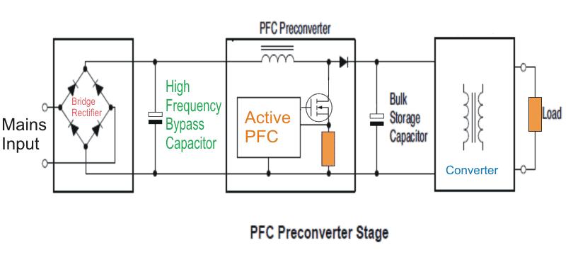 PFC block diagram
