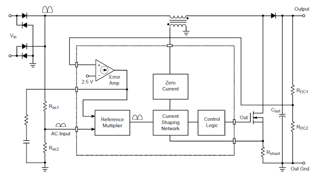 Critical Conduction Mode (CrM) Controllers power factor correction PFC