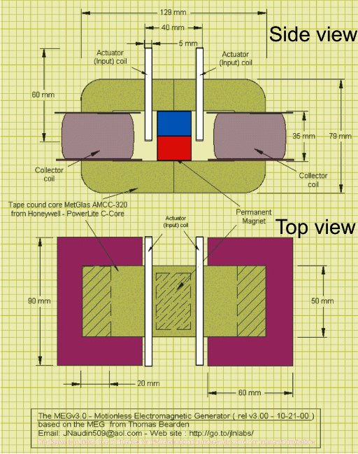 Basic Coil and Magnet Layout Set up for a MEG device