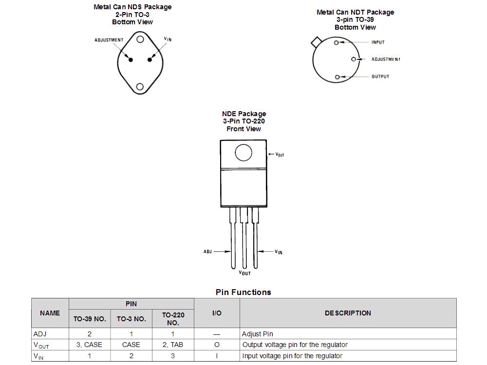 Pinout Configuration of LM317HV