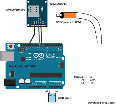 GSM Fire SMS Alert Circuit using Arduino