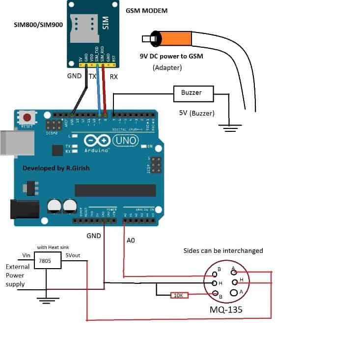 Lpg Leakage Sms Alert Circuit Using Arduino And Mq