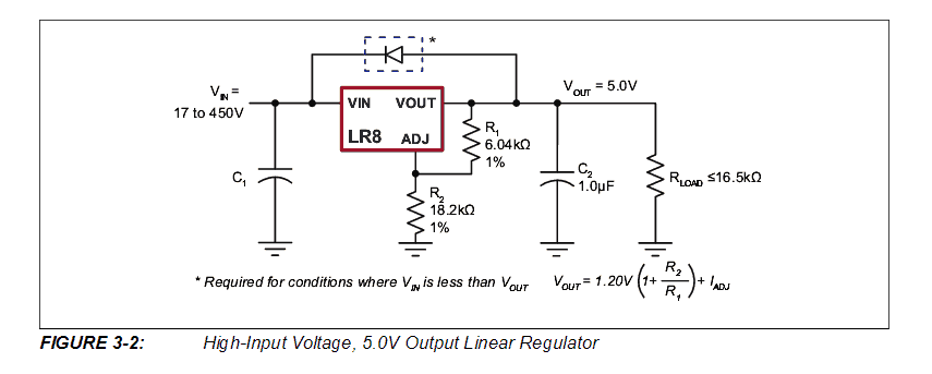 single chip Transformerless 0-400V Power Supply Circuit
