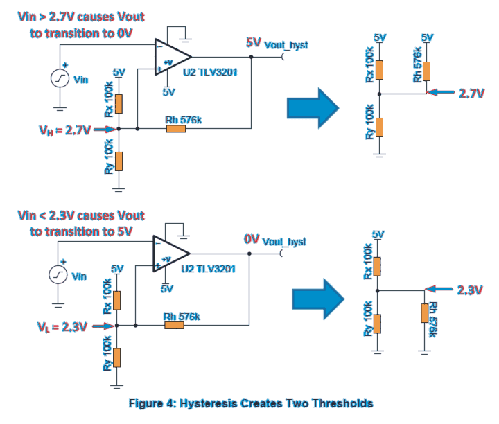 basic operations of hysteresis